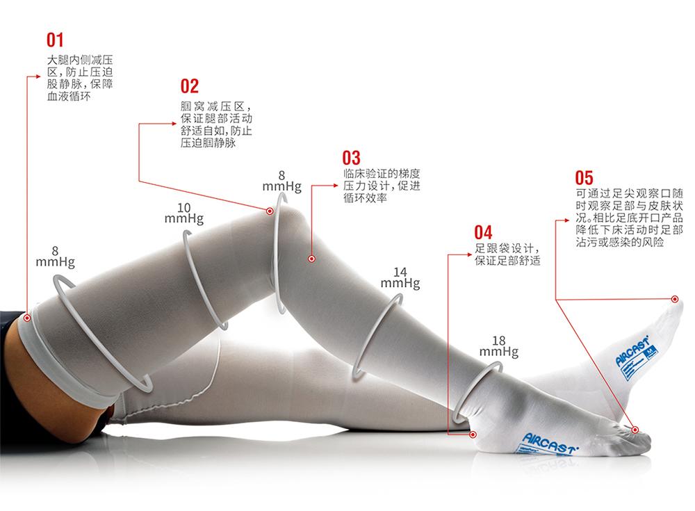 VenaPure ® Thigh03.jpg